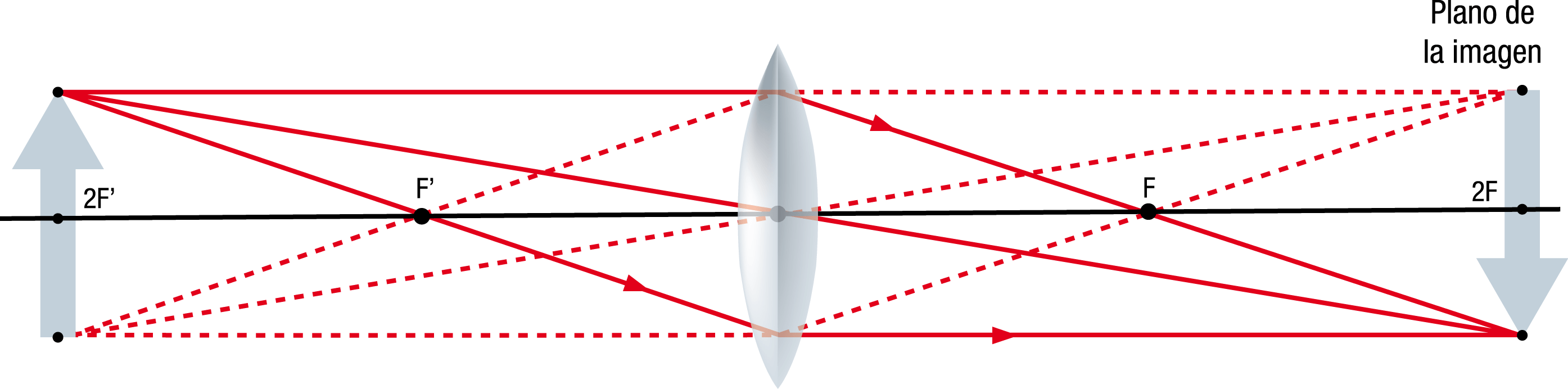 Figura32