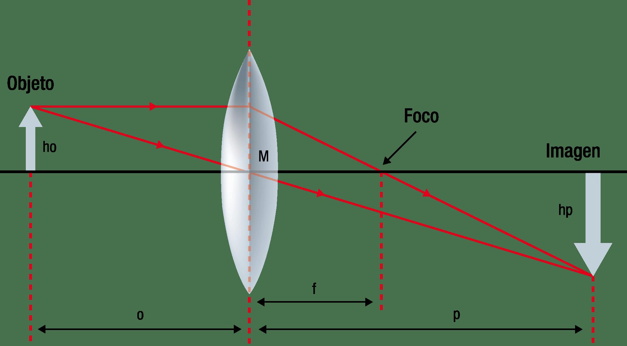 Figura35