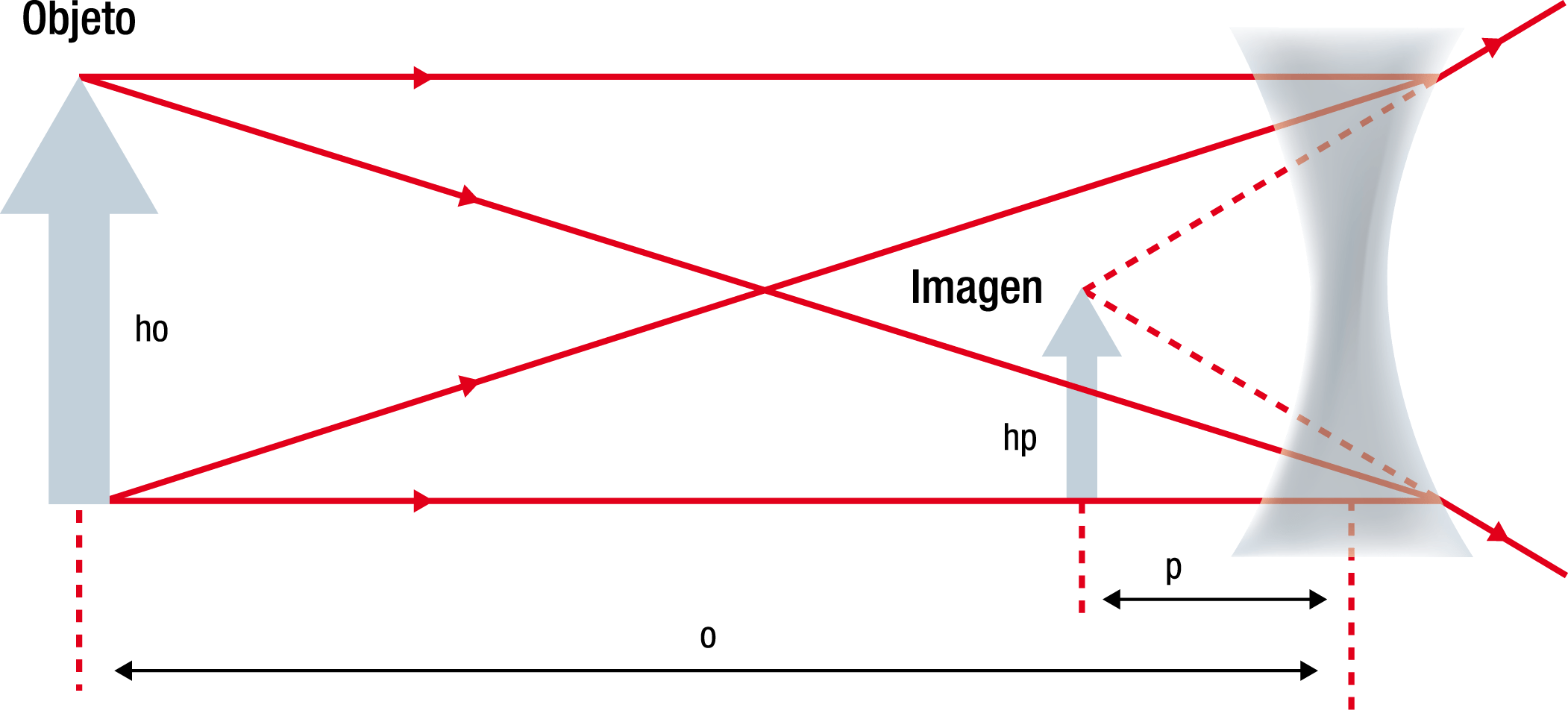 Figura36