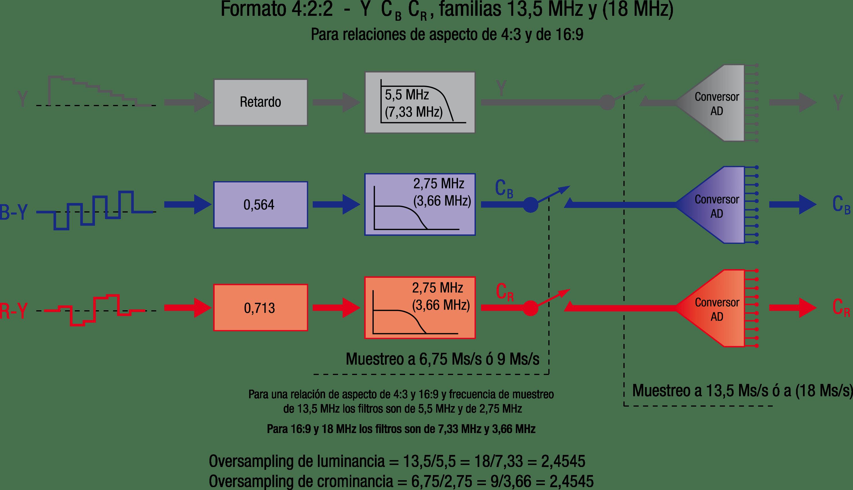 Figura 6.8
