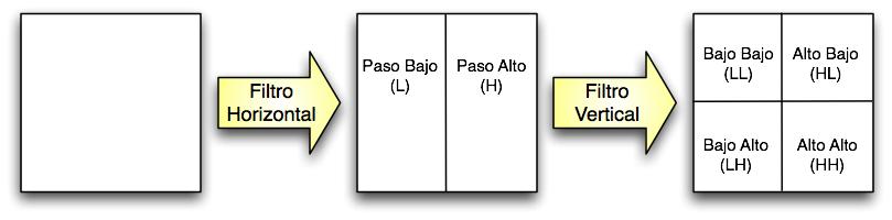 figura 10.9