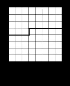 segmento