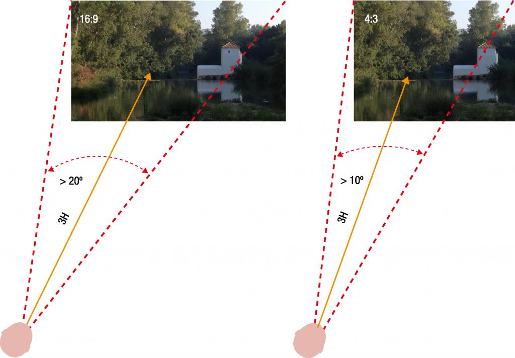 Figura 8.3 copia