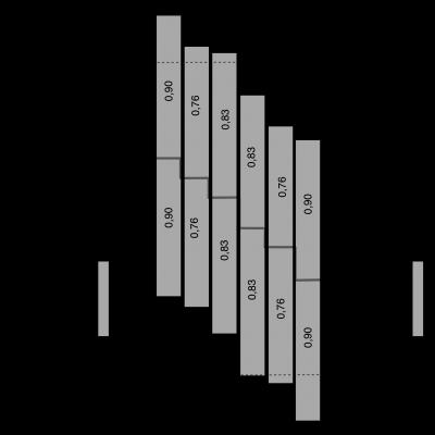 figura 4.4
