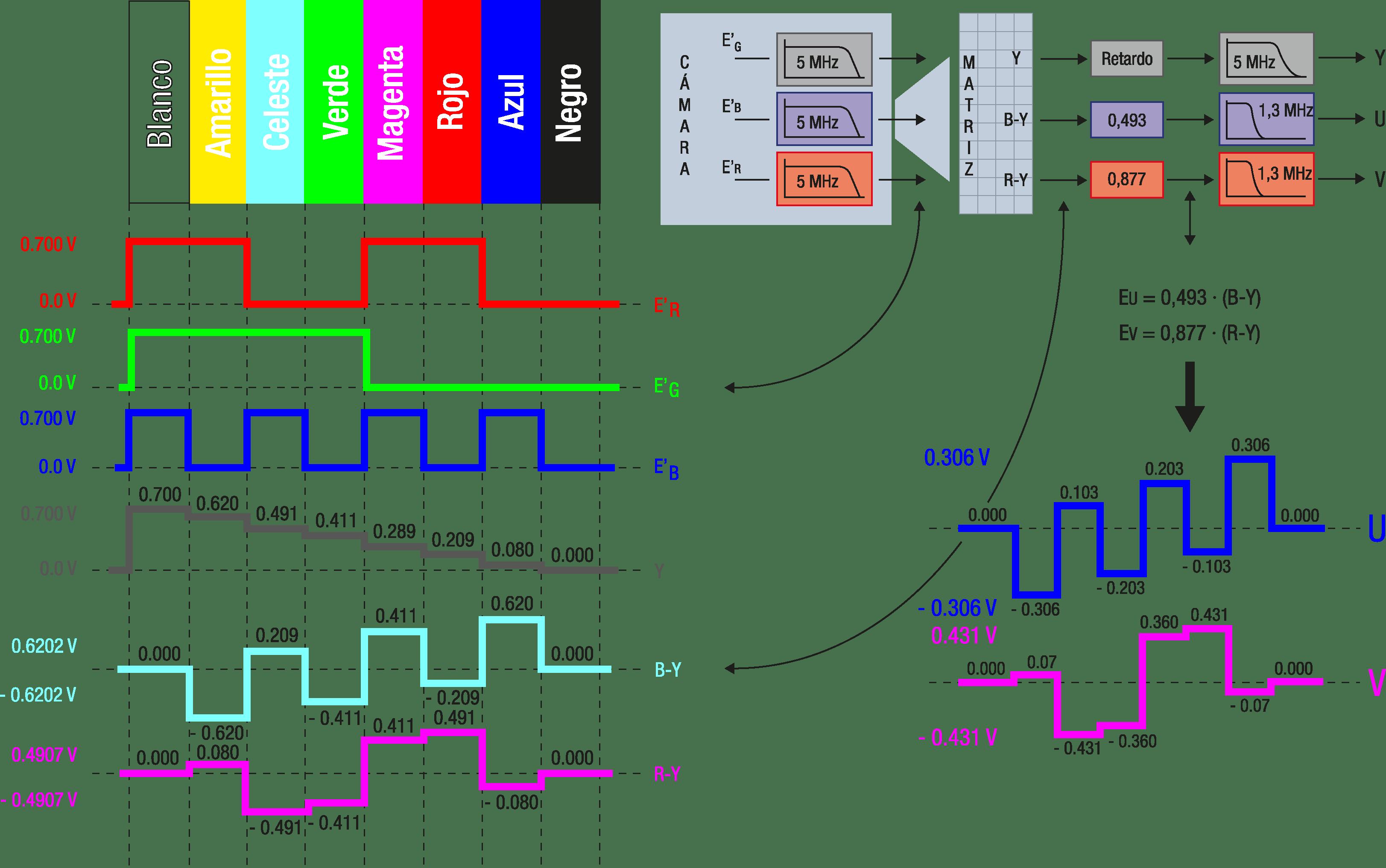 Figura 13.1 copia